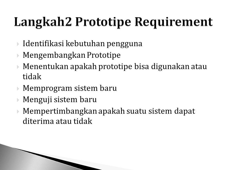 Identifikasi kebutuhan pengguna  Mengembangkan Prototipe  Menentukan apakah prototipe bisa digunakan atau tidak  Memprogram sistem baru  Menguji
