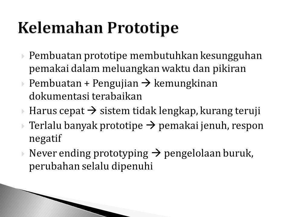  Pembuatan prototipe membutuhkan kesungguhan pemakai dalam meluangkan waktu dan pikiran  Pembuatan + Pengujian  kemungkinan dokumentasi terabaikan  Harus cepat  sistem tidak lengkap, kurang teruji  Terlalu banyak prototipe  pemakai jenuh, respon negatif  Never ending prototyping  pengelolaan buruk, perubahan selalu dipenuhi