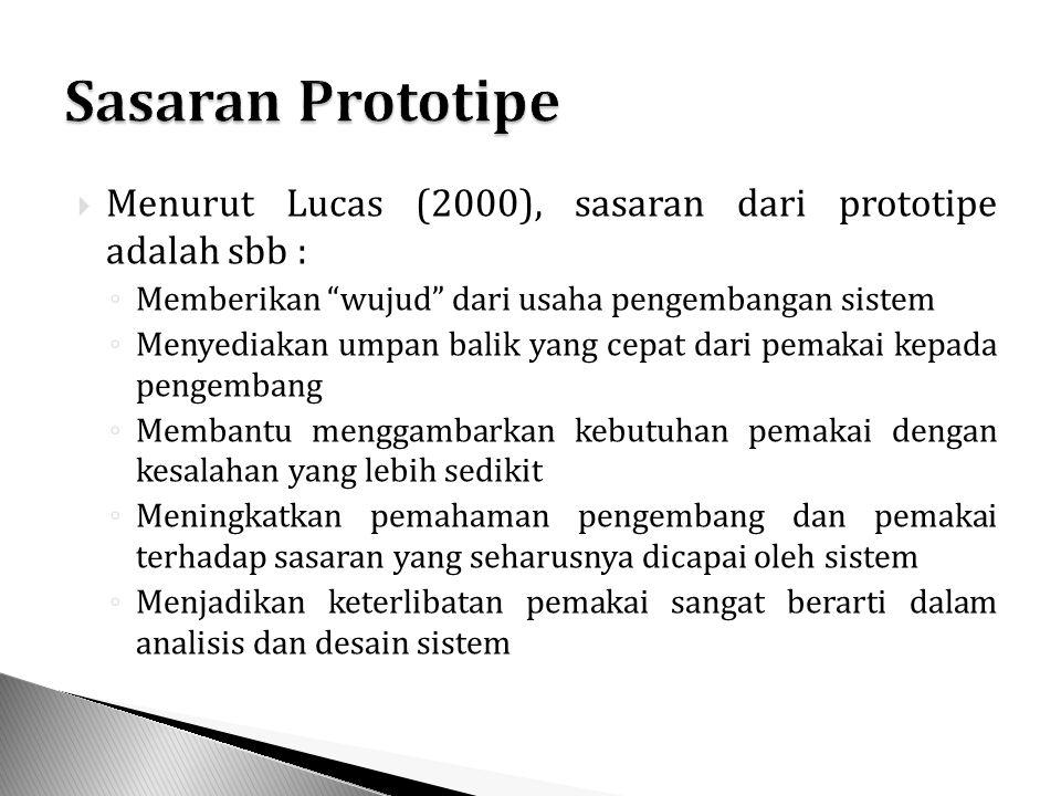 """ Menurut Lucas (2000), sasaran dari prototipe adalah sbb : ◦ Memberikan """"wujud"""" dari usaha pengembangan sistem ◦ Menyediakan umpan balik yang cepat d"""
