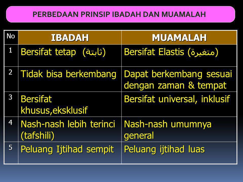 PRINSIP IBADAH  1.Bersifat Tetap (Tsabitah)  2.