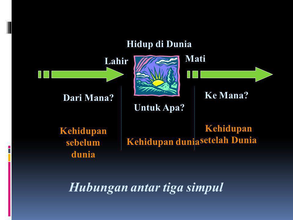 Muhammad Harfin Zuhdi, MA Dosen Fakultas Syari'ah dan Ekonomi Islam IAIN Mataram hp. 0817897845