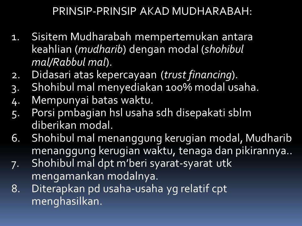 Mudharabah Akad antara pihak pemilik modal (shahibul mal) dengan pengelola (mudharib) untuk memperoleh pendapatan atau keuntungan. Pendapatan atau keu