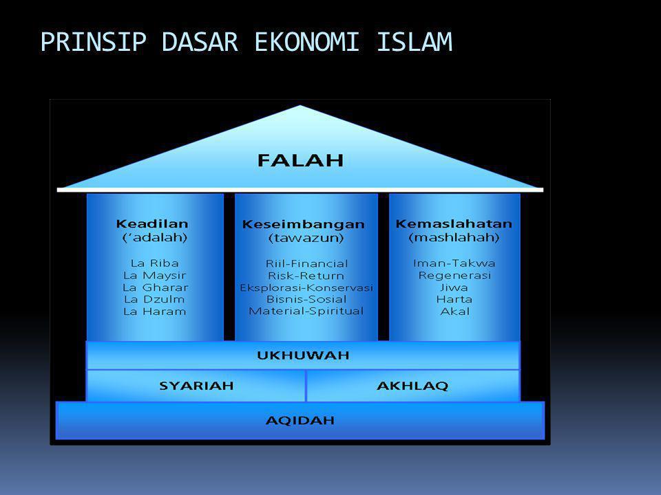 وبناء على هذا فانه لا ينبغي لنا ان ندرس الاقتصاد الاسلامي مستقلا عن عقيدة الاسلام و شريعته لأن النظام الاقتصادي الاسلامي جزء من الشريعة ويرتبط كذالك ب