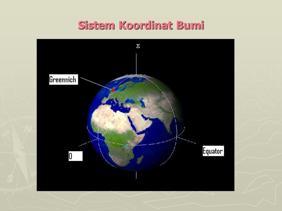 Sistem Koordinat Bumi
