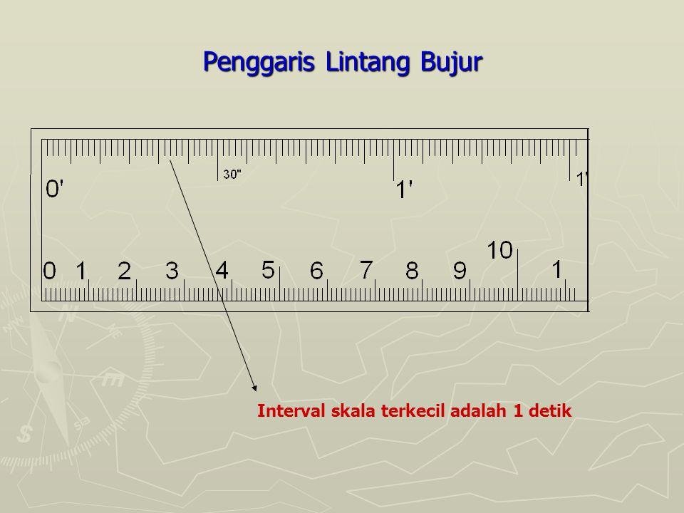Penggaris Lintang Bujur Interval skala terkecil adalah 1 detik