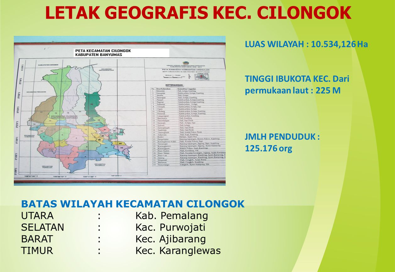 LETAK GEOGRAFIS KEC. CILONGOK LUAS WILAYAH : 10.534,126 Ha TINGGI IBUKOTA KEC. Dari permukaan laut : 225 M JMLH PENDUDUK : 125.176 org BATAS WILAYAH K