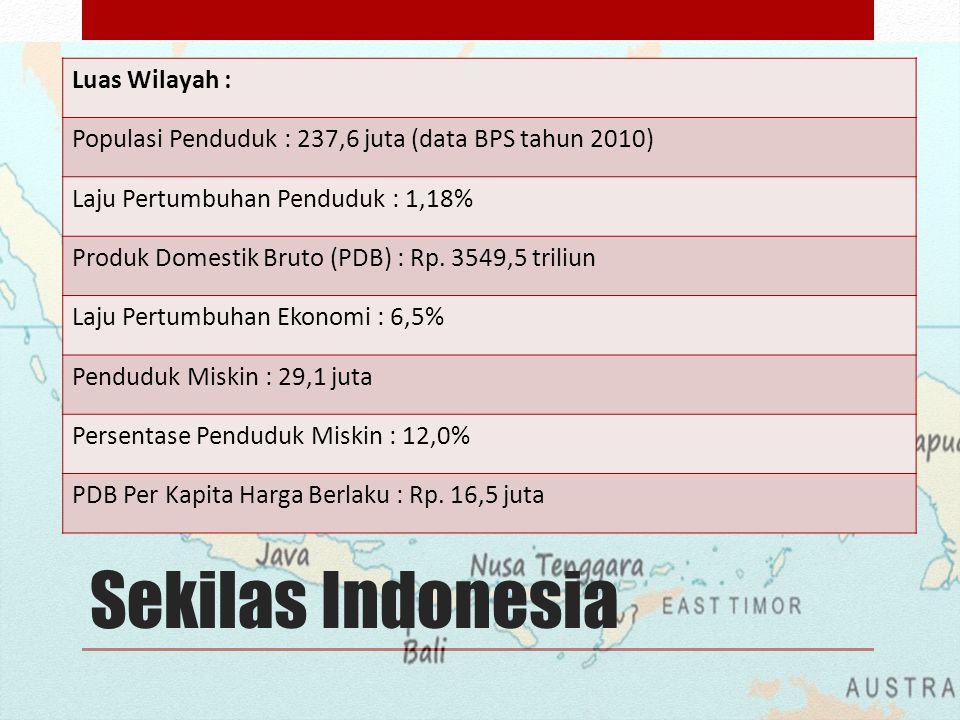 Permasalahan Posisi Indonesia yang tertinggal dari negara-negara di Asia Pertumbuhan ekonomi namun kurang pemerataan Intoleransi di tengah masyarakat Korupsi yang Merajalela Indonesia