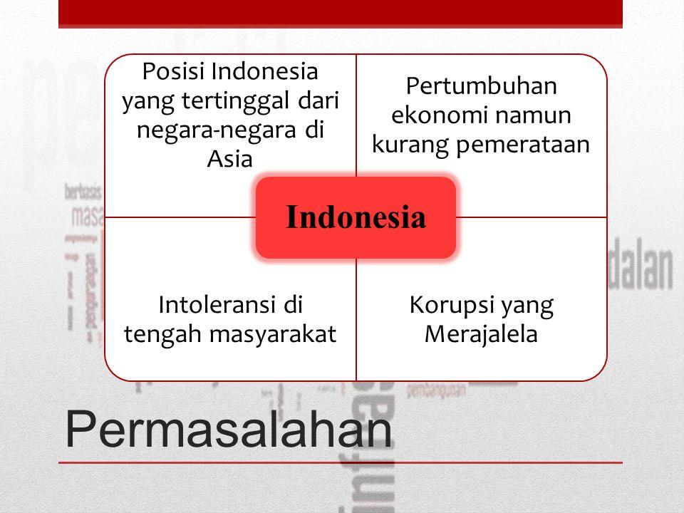 REVOLUSI MENTAL INDONESIA MERDEKA 17 AGUSTUS 1945 68 TAHUN MERDEKA 1945 – 2014 APA YANG DIHASILKAN?