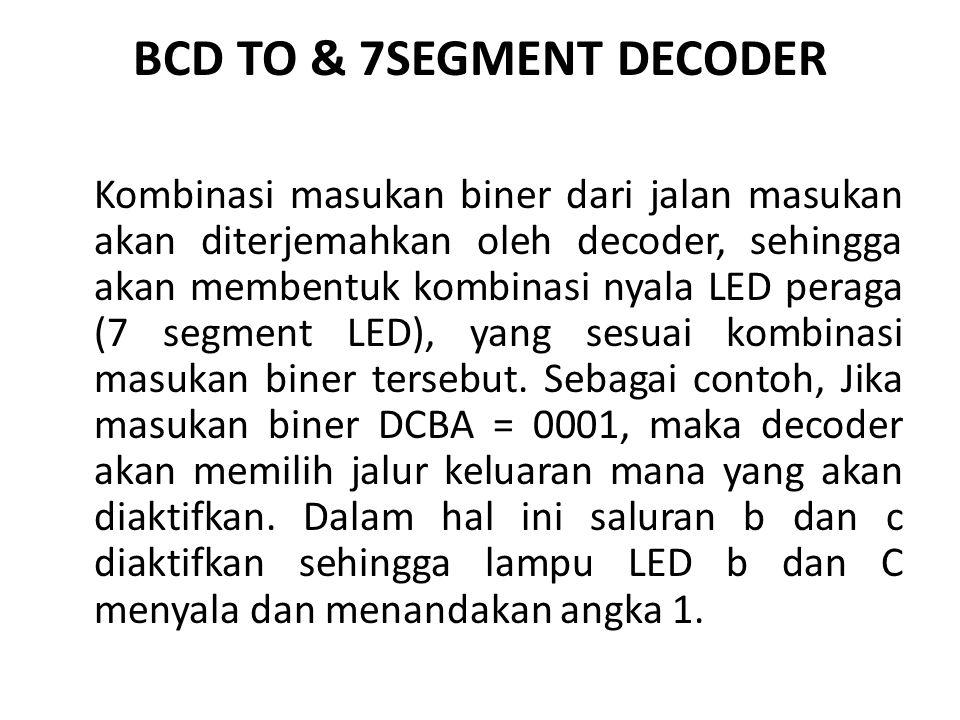 BCD TO & 7SEGMENT DECODER Kombinasi masukan biner dari jalan masukan akan diterjemahkan oleh decoder, sehingga akan membentuk kombinasi nyala LED pera