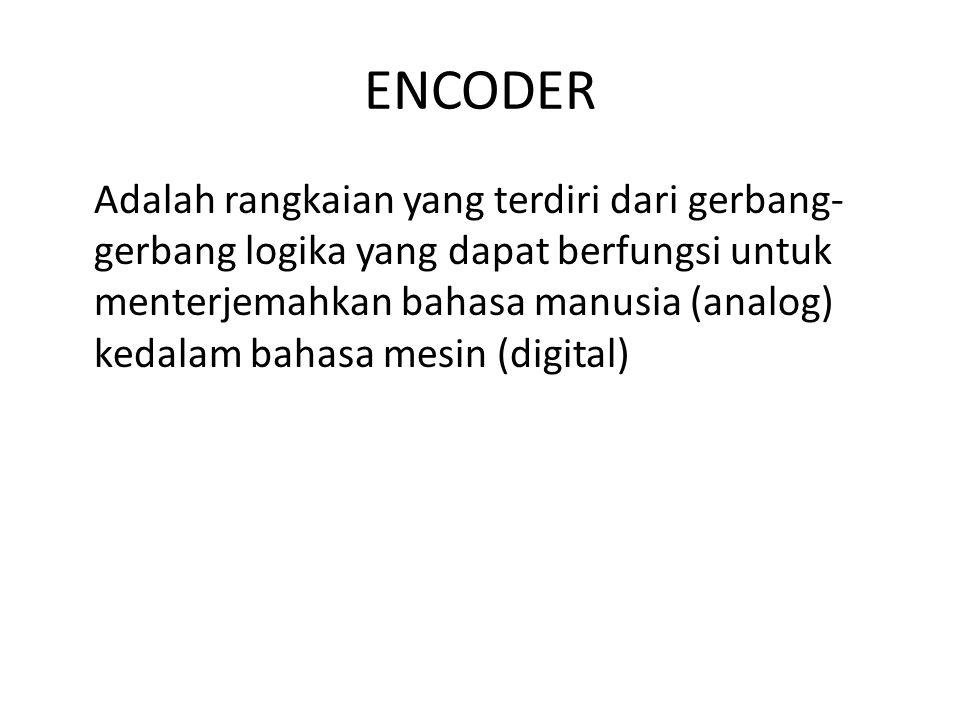 ENCODER Adalah rangkaian yang terdiri dari gerbang- gerbang logika yang dapat berfungsi untuk menterjemahkan bahasa manusia (analog) kedalam bahasa me