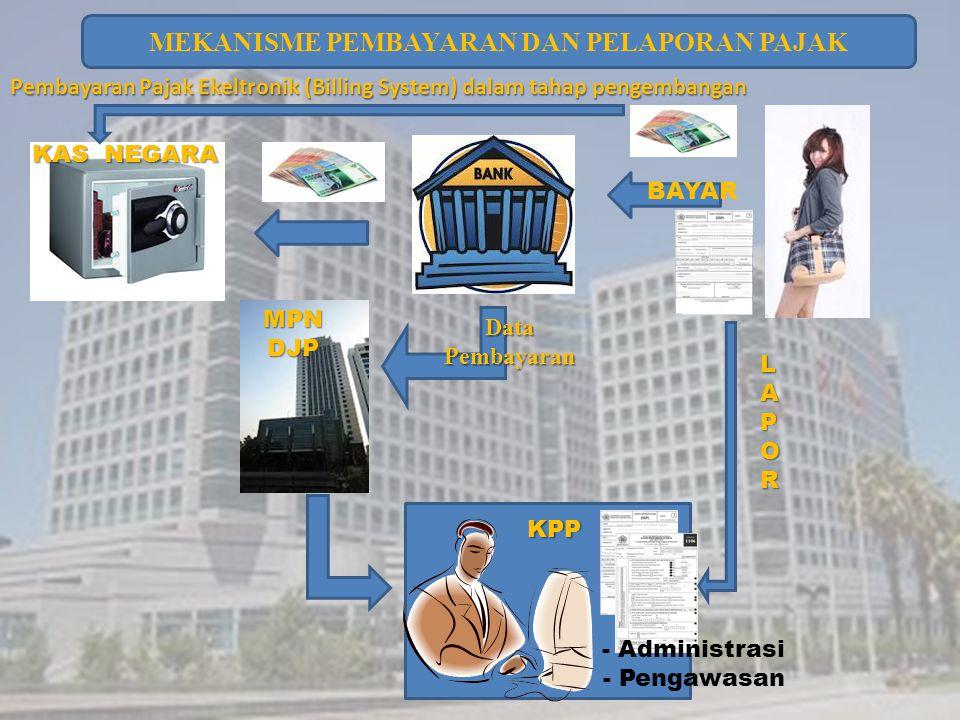 MEKANISME PEMBAYARAN DAN PELAPORAN PAJAK MPNDJP KAS NEGARA Data Pembayaran KPP BAYAR LAPORLAPORLAPORLAPOR - Administrasi - Pengawasan Pembayaran Pajak Ekeltronik (Billing System) dalam tahap pengembangan
