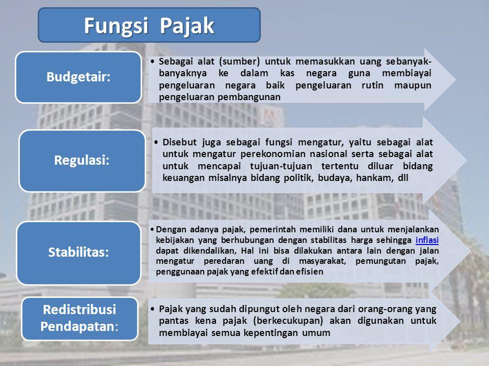 SKEMA PENGHITUNGAN PPN (Pajak Pertambahan Nilai) DASAR PENGENAAN PAJAK (DPP) YAITU HARGA JUAL 10 % (TARIF PPN)