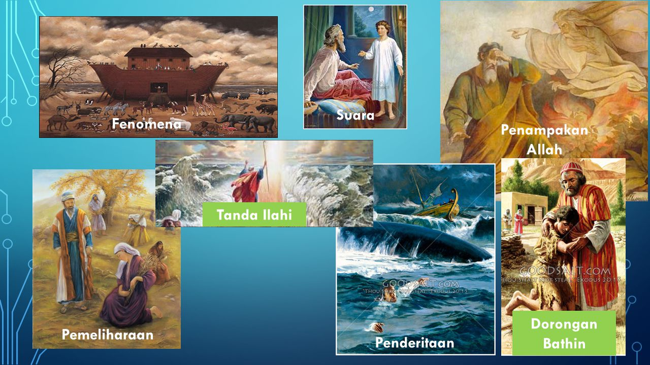 Suara Penampakan Allah Tanda Ilahi Pemeliharaan Penderitaan Dorongan Bathin