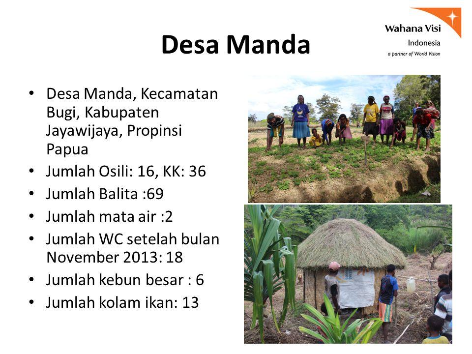 Desa Manda Desa Manda, Kecamatan Bugi, Kabupaten Jayawijaya, Propinsi Papua Jumlah Osili: 16, KK: 36 Jumlah Balita :69 Jumlah mata air :2 Jumlah WC setelah bulan November 2013: 18 Jumlah kebun besar : 6 Jumlah kolam ikan: 13