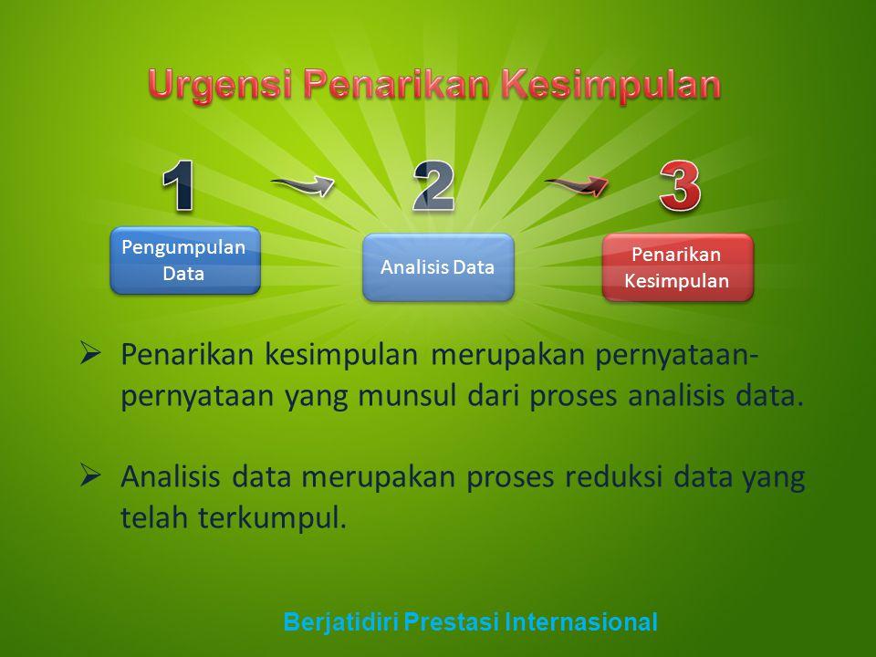 Berjatidiri Prestasi Internasional Pengumpulan Data Analisis Data Penarikan Kesimpulan  Penarikan kesimpulan merupakan pernyataan- pernyataan yang mu