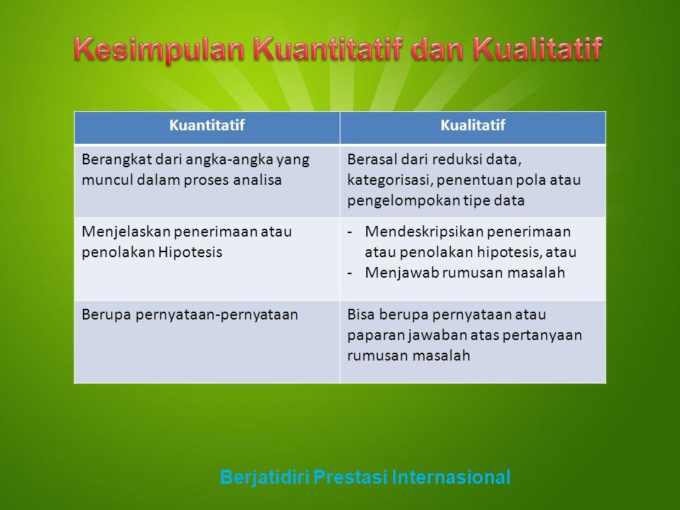 Berjatidiri Prestasi Internasional KuantitatifKualitatif Berangkat dari angka-angka yang muncul dalam proses analisa Berasal dari reduksi data, katego