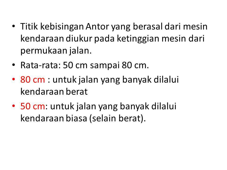 Titik kebisingan Antor yang berasal dari mesin kendaraan diukur pada ketinggian mesin dari permukaan jalan. Rata-rata: 50 cm sampai 80 cm. 80 cm : unt