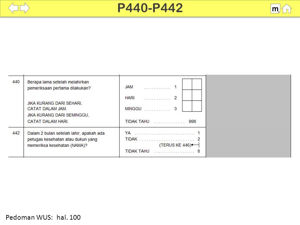 100% SDKI 2012 P440-P442 m Pedoman WUS: hal. 100