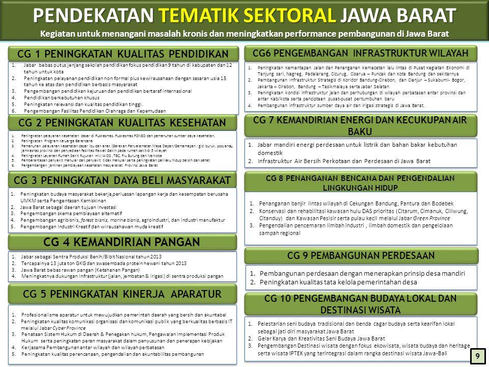 PENDEKATAN TEMATIK SEKTORAL JAWA BARAT Kegiatan untuk menangani masalah kronis dan meningkatkan performance pembangunan di Jawa Barat 1.Jabar bebas pu