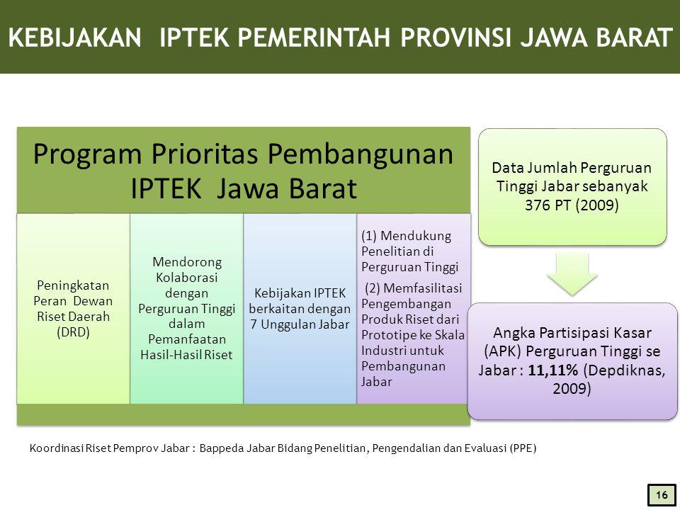 KEBIJAKAN IPTEK PEMERINTAH PROVINSI JAWA BARAT Program Prioritas Pembangunan IPTEK Jawa Barat Peningkatan Peran Dewan Riset Daerah (DRD) Mendorong Kolaborasi dengan Perguruan Tinggi dalam Pemanfaatan Hasil-Hasil Riset Kebijakan IPTEK berkaitan dengan 7 Unggulan Jabar (1) Mendukung Penelitian di Perguruan Tinggi (2) Memfasilitasi Pengembangan Produk Riset dari Prototipe ke Skala Industri untuk Pembangunan Jabar Data Jumlah Perguruan Tinggi Jabar sebanyak 376 PT (2009) Angka Partisipasi Kasar (APK) Perguruan Tinggi se Jabar : 11,11% (Depdiknas, 2009) Koordinasi Riset Pemprov Jabar : Bappeda Jabar Bidang Penelitian, Pengendalian dan Evaluasi (PPE) 16