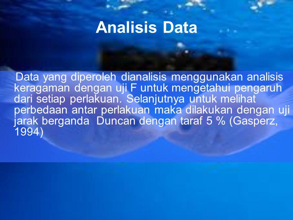 Data yang diperoleh dianalisis menggunakan analisis keragaman dengan uji F untuk mengetahui pengaruh dari setiap perlakuan. Selanjutnya untuk melihat