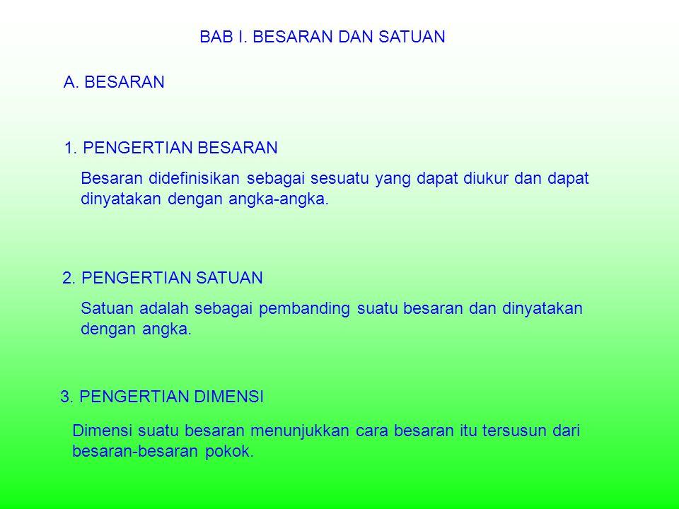 BAB I. BESARAN DAN SATUAN A. BESARAN 1. PENGERTIAN BESARAN Besaran didefinisikan sebagai sesuatu yang dapat diukur dan dapat dinyatakan dengan angka-a