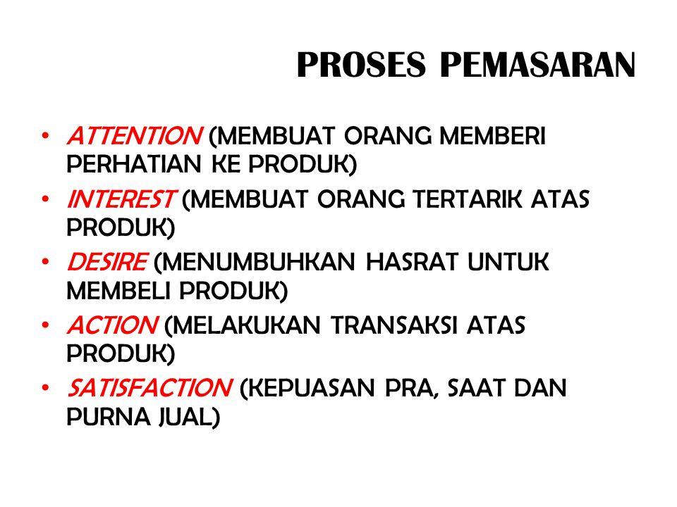 BAURAN PEMASARAN PLACE PRODUCT PROMOTION PRICE SERVICE (PRA, SAAT DAN PURNA)