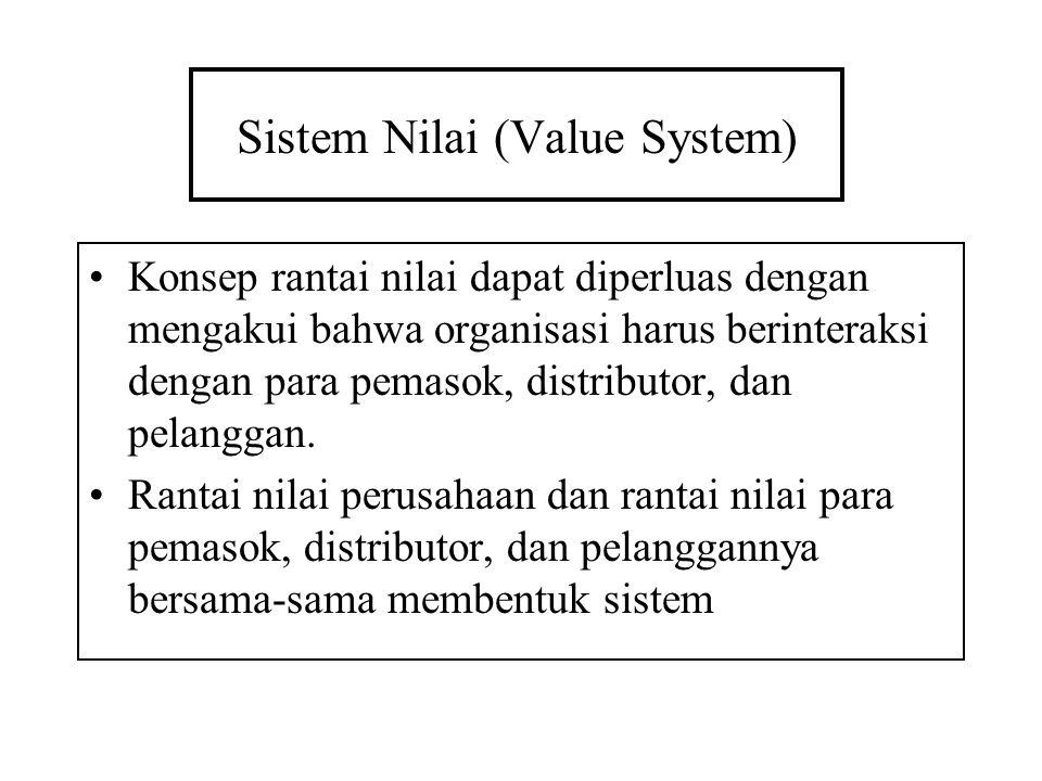 Sistem Nilai (Value System) Konsep rantai nilai dapat diperluas dengan mengakui bahwa organisasi harus berinteraksi dengan para pemasok, distributor, dan pelanggan.