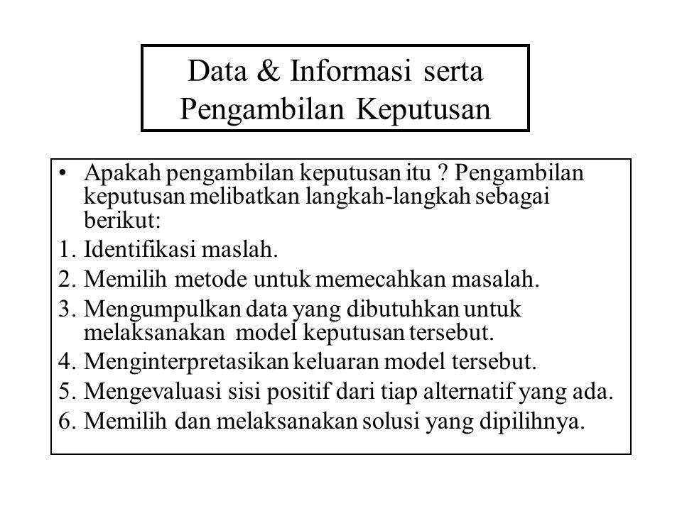 Data & Informasi serta Pengambilan Keputusan Apakah pengambilan keputusan itu .