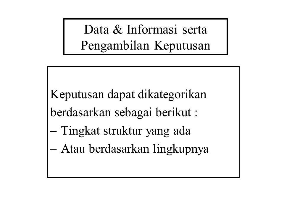 Data & Informasi serta Pengambilan Keputusan Keputusan dapat dikategorikan berdasarkan sebagai berikut : –Tingkat struktur yang ada –Atau berdasarkan lingkupnya