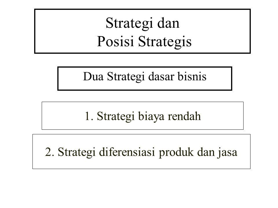 Strategi dan Posisi Strategis Dua Strategi dasar bisnis 1.