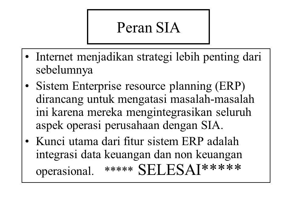 Peran SIA Internet menjadikan strategi lebih penting dari sebelumnya Sistem Enterprise resource planning (ERP) dirancang untuk mengatasi masalah-masalah ini karena mereka mengintegrasikan seluruh aspek operasi perusahaan dengan SIA.