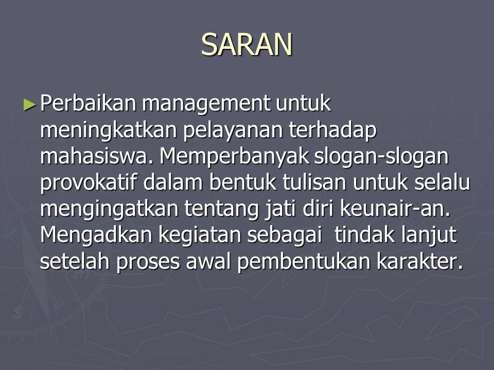 SARAN ► Perbaikan management untuk meningkatkan pelayanan terhadap mahasiswa. Memperbanyak slogan-slogan provokatif dalam bentuk tulisan untuk selalu