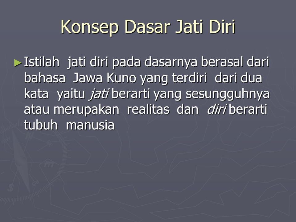 Konsep Dasar Jati Diri ► Istilah jati diri pada dasarnya berasal dari bahasa Jawa Kuno yang terdiri dari dua kata yaitu jati berarti yang sesungguhnya