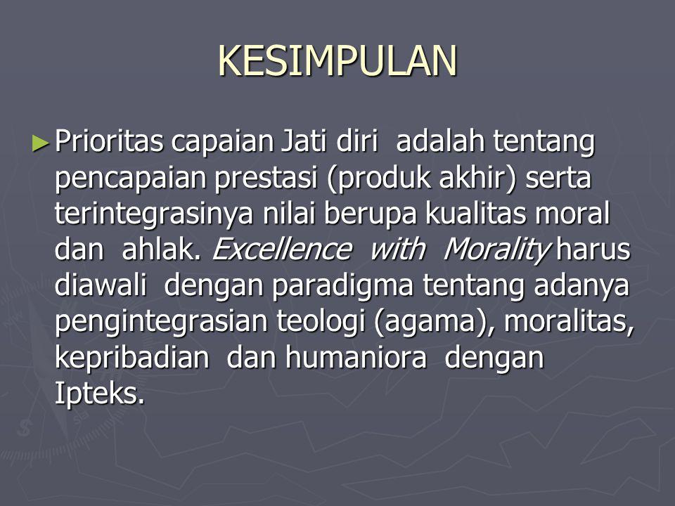 KESIMPULAN ► Prioritas capaian Jati diri adalah tentang pencapaian prestasi (produk akhir) serta terintegrasinya nilai berupa kualitas moral dan ahlak