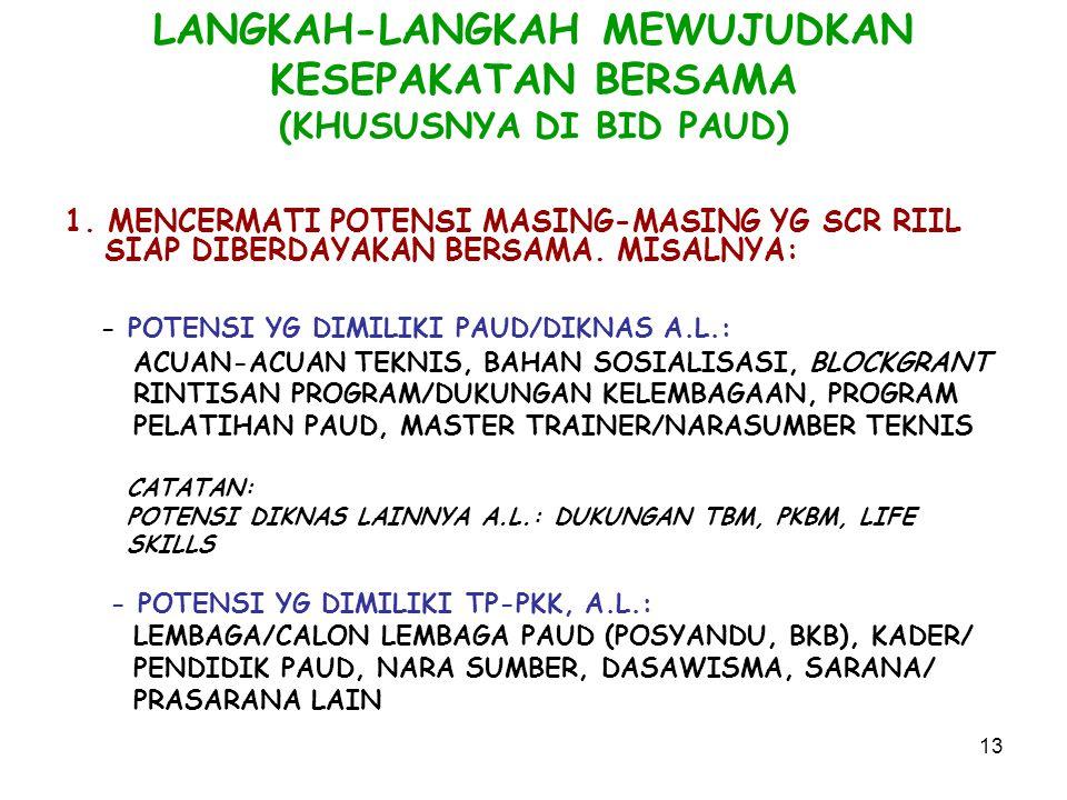 13 LANGKAH-LANGKAH MEWUJUDKAN KESEPAKATAN BERSAMA (KHUSUSNYA DI BID PAUD) 1.