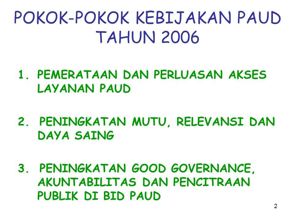 2 POKOK-POKOK KEBIJAKAN PAUD TAHUN 2006 1.PEMERATAAN DAN PERLUASAN AKSES LAYANAN PAUD 2.