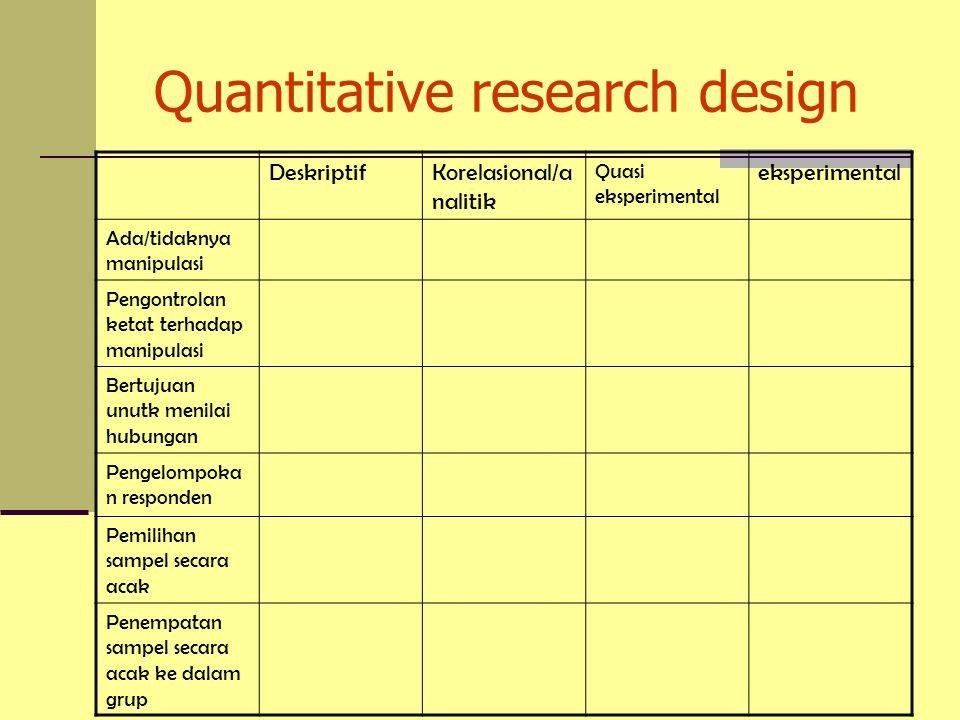 Quantitative research design DeskriptifKorelasional/a nalitik Quasi eksperimental eksperimental Ada/tidaknya manipulasi Pengontrolan ketat terhadap manipulasi Bertujuan unutk menilai hubungan Pengelompoka n responden Pemilihan sampel secara acak Penempatan sampel secara acak ke dalam grup