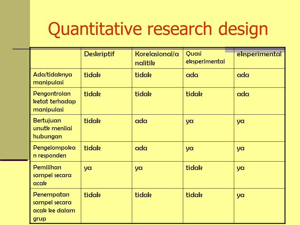 Quantitative research design DeskriptifKorelasional/a nalitik Quasi eksperimental eksperimental Ada/tidaknya manipulasi tidak ada Pengontrolan ketat t