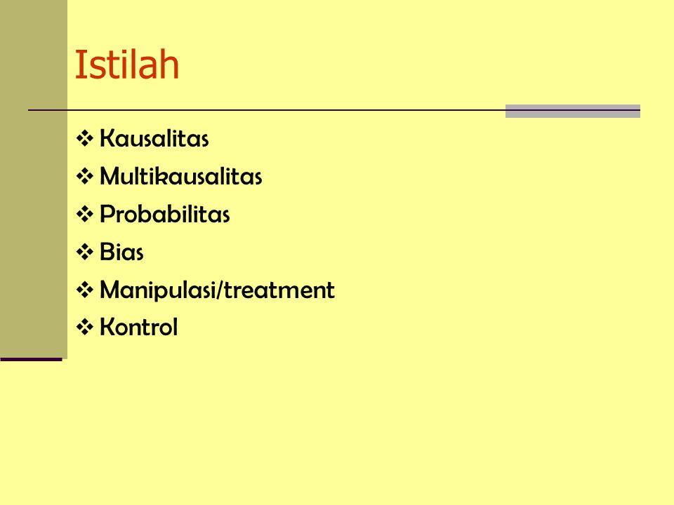 Istilah  Kausalitas  Multikausalitas  Probabilitas  Bias  Manipulasi/treatment  Kontrol