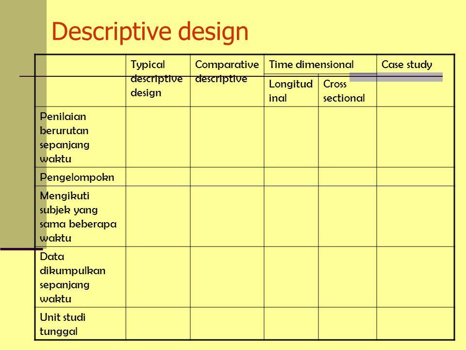Descriptive design Typical descriptive design Comparative descriptive Time dimensionalCase study Longitud inal Cross sectional Penilaian berurutan sepanjang waktu Pengelompokn Mengikuti subjek yang sama beberapa waktu Data dikumpulkan sepanjang waktu Unit studi tunggal