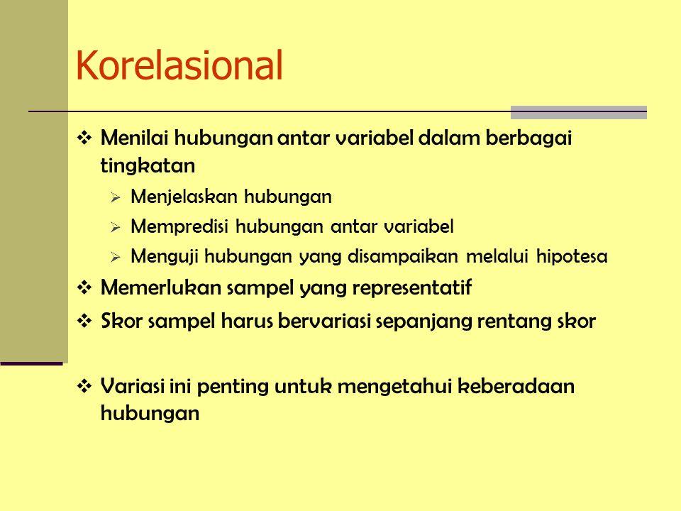 Korelasional  Menilai hubungan antar variabel dalam berbagai tingkatan  Menjelaskan hubungan  Mempredisi hubungan antar variabel  Menguji hubungan