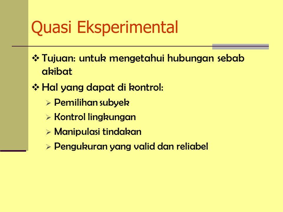 Quasi Eksperimental  Tujuan: untuk mengetahui hubungan sebab akibat  Hal yang dapat di kontrol:  Pemilihan subyek  Kontrol lingkungan  Manipulasi tindakan  Pengukuran yang valid dan reliabel