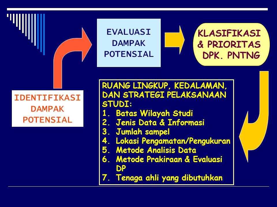 IDENTIFIKASI DAMPAK POTENSIAL EVALUASI DAMPAK POTENSIAL KLASIFIKASI & PRIORITAS DPK.