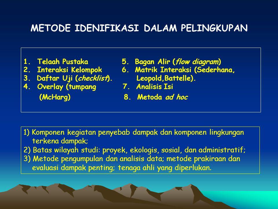 1.Telaah Pustaka 5.Bagan Alir (flow diagram) 2.Interaksi Kelompok 6.