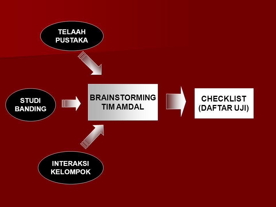 BRAINSTORMING TIM AMDAL STUDI BANDING TELAAH PUSTAKA INTERAKSI KELOMPOK CHECKLIST (DAFTAR UJI)