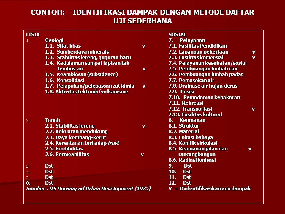 CONTOH: IDENTIFIKASI DAMPAK DENGAN METODE DAFTAR UJI SEDERHANA FISIK SOSIAL 1.