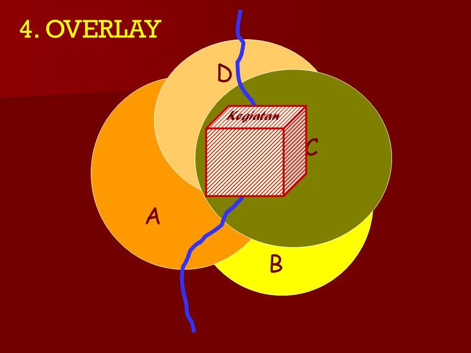B A 4. OVERLAY D C Kegiatan