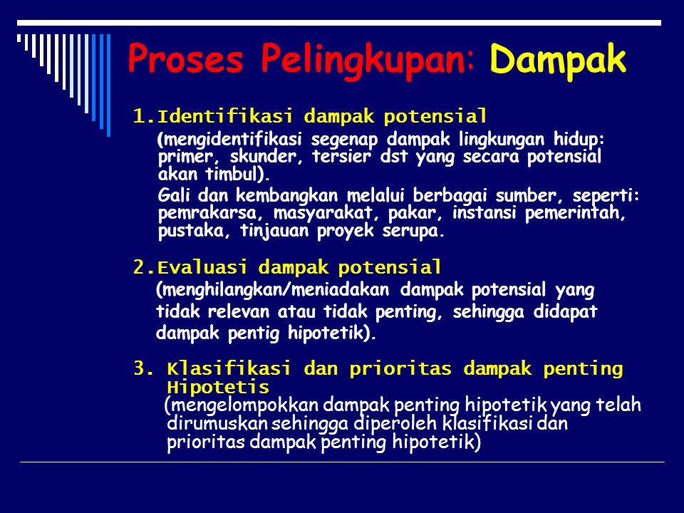 Proses Pelingkupan: Dampak 1.Identifikasi dampak potensial ( mengidentifikasi segenap dampak lingkungan hidup: primer, skunder, tersier dst yang secara potensial akan timbul).