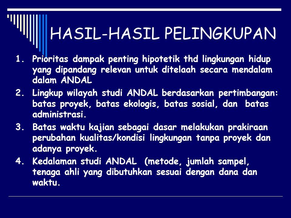 HASIL-HASIL PELINGKUPAN 1.